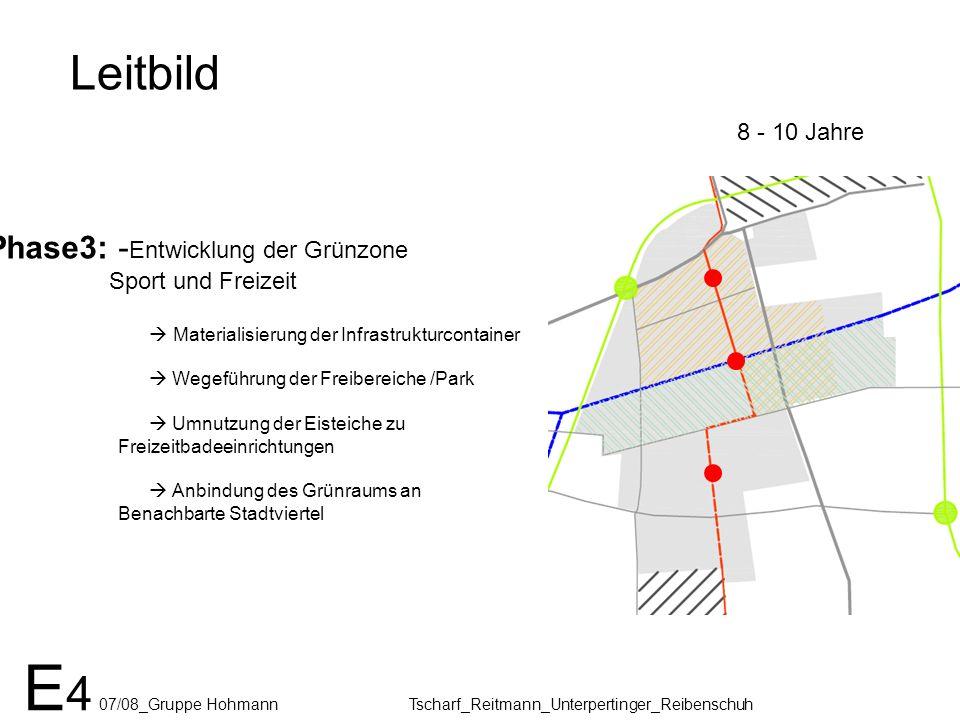 E 4 07/08_Gruppe Hohmann Tscharf_Reitmann_Unterpertinger_Reibenschuh Leitbild Phase3: - Entwicklung der Grünzone Sport und Freizeit Materialisierung d