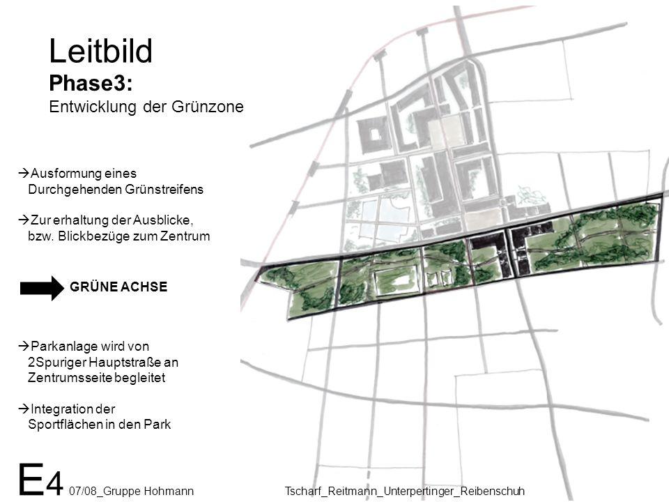Leitbild Phase3: Entwicklung der Grünzone Ausformung eines Durchgehenden Grünstreifens Zur erhaltung der Ausblicke, bzw. Blickbezüge zum Zentrum GRÜNE
