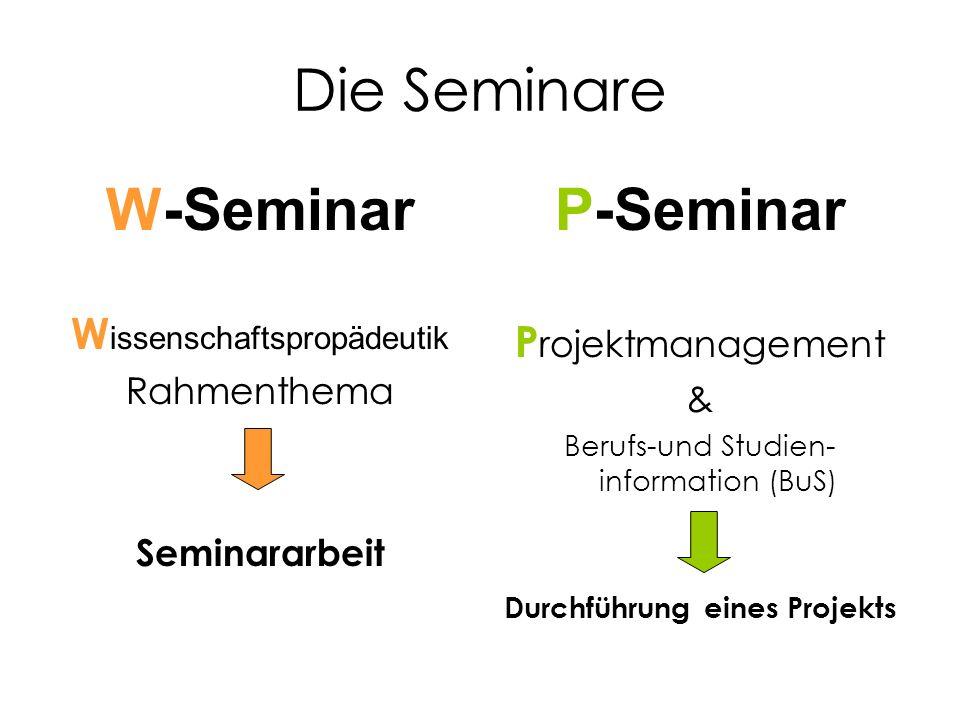 Die Seminare W-Seminar W issenschaftspropädeutik Rahmenthema Seminararbeit P-Seminar P rojektmanagement & Berufs-und Studien- information (BuS) Durchführung eines Projekts