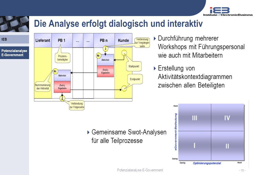 IEB - 16 - Die Analyse erfolgt dialogisch und interaktiv Durchführung mehrerer Workshops mit Führungspersonal wie auch mit Mitarbeitern Erstellung von Aktivitätskontextdiagrammen zwischen allen Beteiligten Gemeinsame Swot-Analysen für alle Teilprozesse Potenzialanalyse E-Government