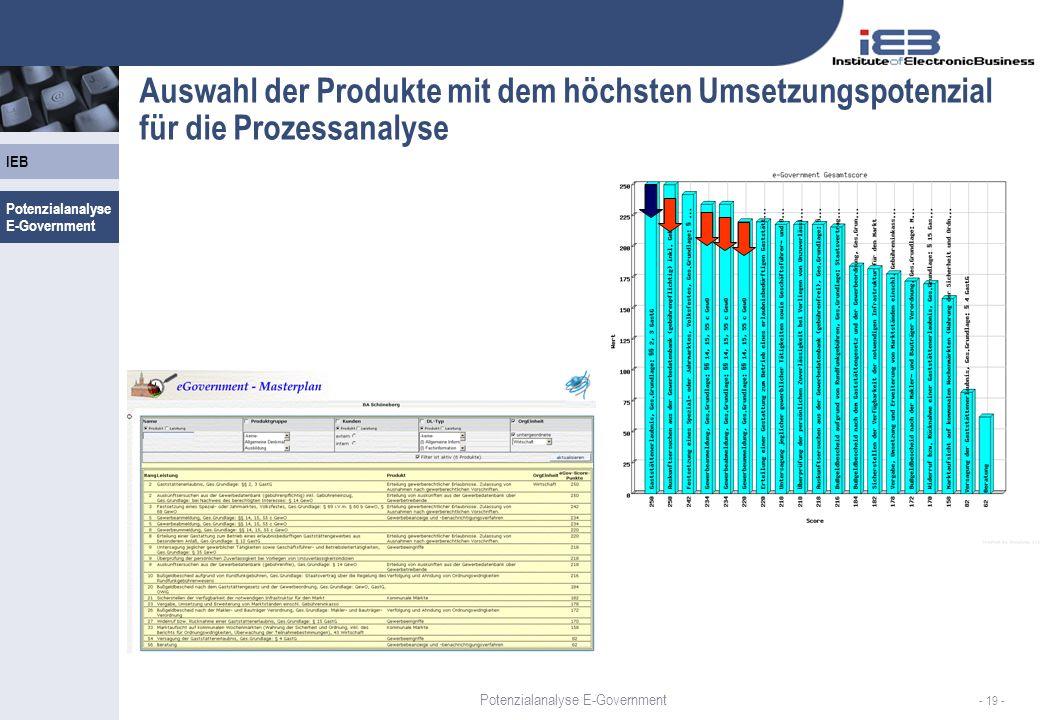 IEB - 19 - Auswahl der Produkte mit dem höchsten Umsetzungspotenzial für die Prozessanalyse Potenzialanalyse E-Government