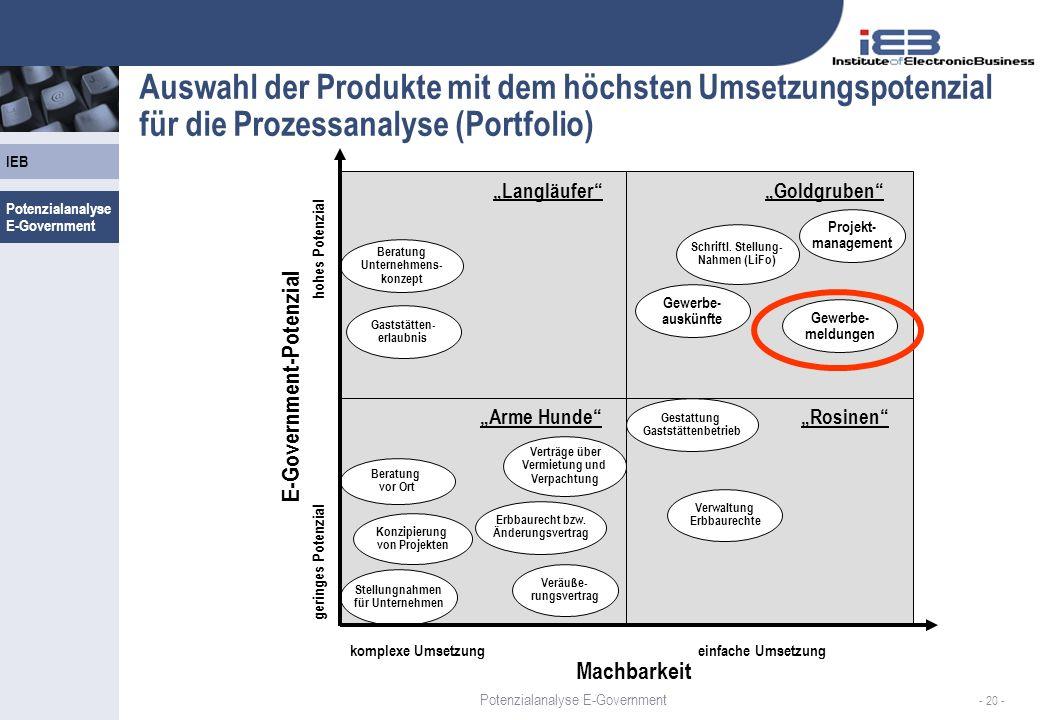 IEB - 20 - Auswahl der Produkte mit dem höchsten Umsetzungspotenzial für die Prozessanalyse (Portfolio) Gewerbe- auskünfte Gewerbe- meldungen Schriftl