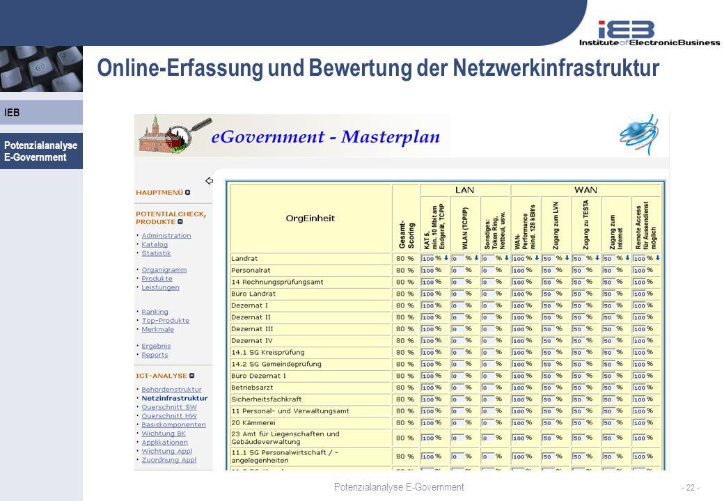 Potenzialanalyse E-Government IEB - 22 - Online-Erfassung und Bewertung der Netzwerkinfrastruktur Potenzialanalyse E-Government