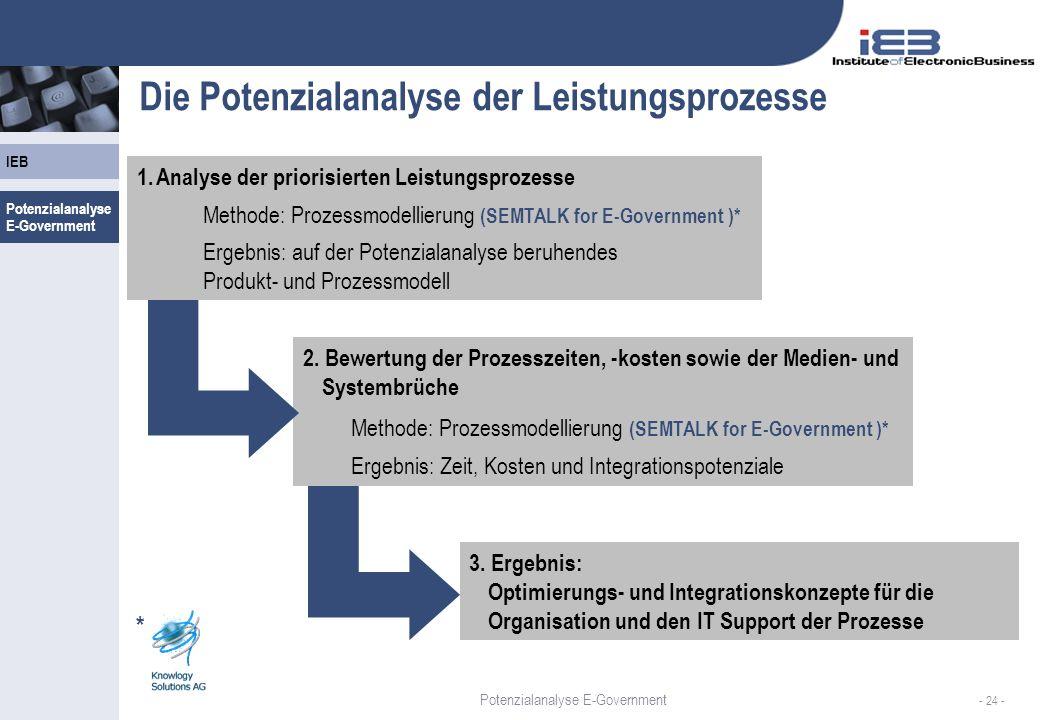 IEB - 24 - 3. Ergebnis: Optimierungs- und Integrationskonzepte für die Organisation und den IT Support der Prozesse Die Potenzialanalyse der Leistungs