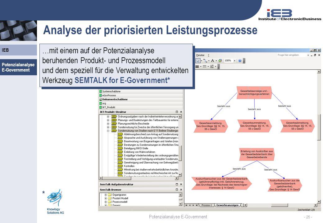 IEB - 25 - Analyse der priorisierten Leistungsprozesse …mit einem auf der Potenzialanalyse beruhenden Produkt- und Prozessmodell und dem speziell für die Verwaltung entwickelten Werkzeug SEMTALK for E-Government* Potenzialanalyse E-Government *