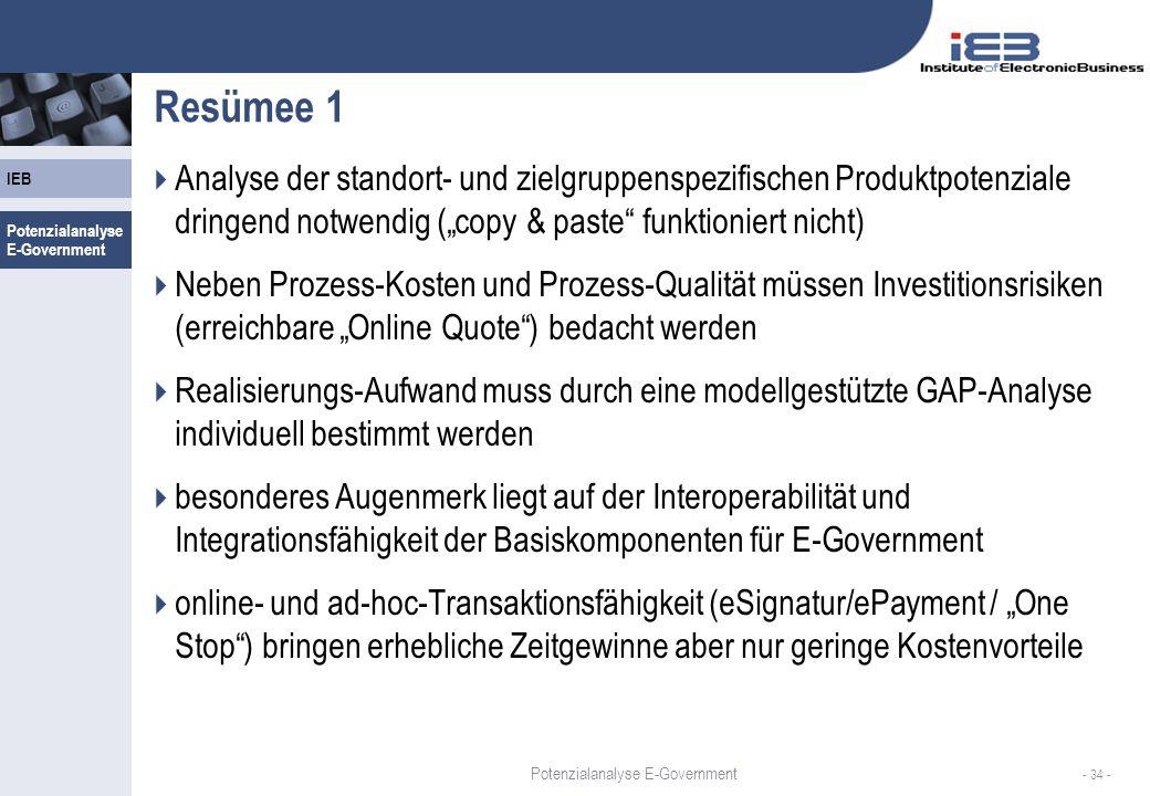 IEB - 34 - Resümee 1 Analyse der standort- und zielgruppenspezifischen Produktpotenziale dringend notwendig (copy & paste funktioniert nicht) Neben Prozess-Kosten und Prozess-Qualität müssen Investitionsrisiken (erreichbare Online Quote) bedacht werden Realisierungs-Aufwand muss durch eine modellgestützte GAP-Analyse individuell bestimmt werden besonderes Augenmerk liegt auf der Interoperabilität und Integrationsfähigkeit der Basiskomponenten für E-Government online- und ad-hoc-Transaktionsfähigkeit (eSignatur/ePayment / One Stop) bringen erhebliche Zeitgewinne aber nur geringe Kostenvorteile Potenzialanalyse E-Government