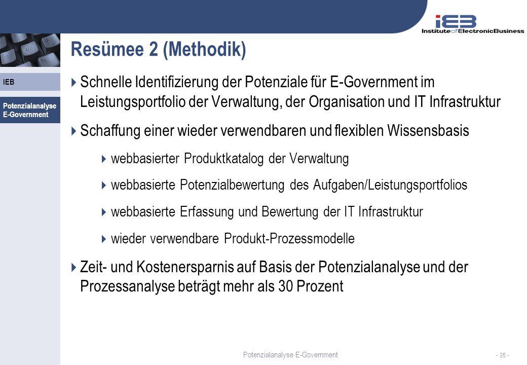 IEB - 35 - Resümee 2 (Methodik) Schnelle Identifizierung der Potenziale für E-Government im Leistungsportfolio der Verwaltung, der Organisation und IT