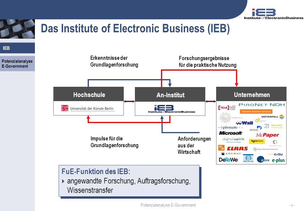 Potenzialanalyse E-Government IEB - 4 - Hochschule An-Institut Erkenntnisse der Grundlagenforschung Forschungsergebnisse für die praktische Nutzung An