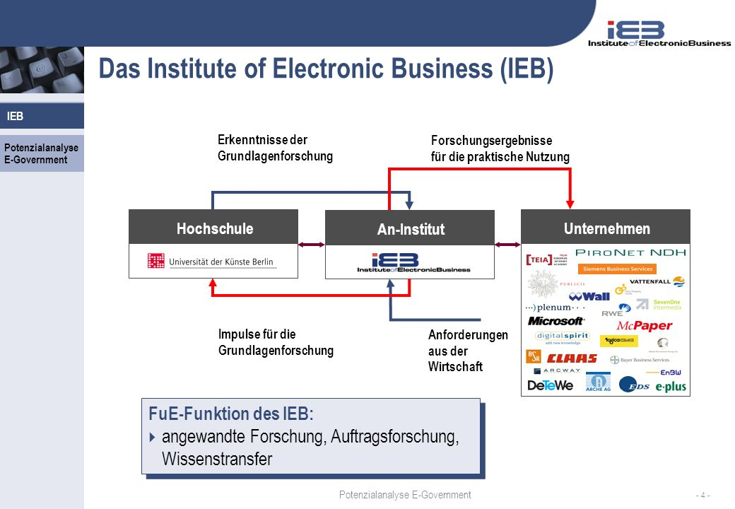 Potenzialanalyse E-Government IEB - 5 - Fördermitglieder Stifter des Studiengangs Das Institute of Electronic Business (IEB) IEB