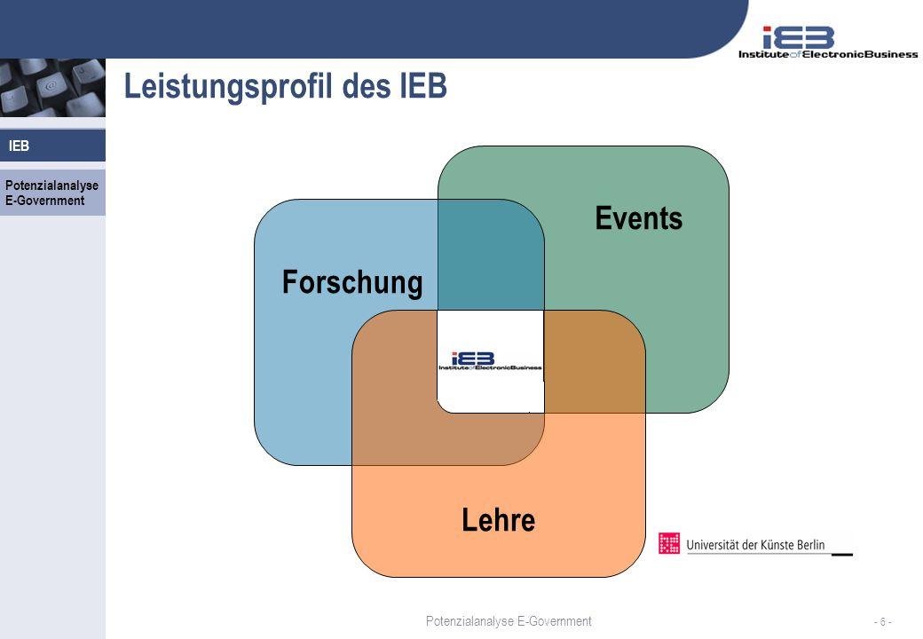 Potenzialanalyse E-Government IEB - 7 - Agenda Kurzvorstellung IEB Potenzialanalyse E-Government des IEB Potenzialanalyse E-Government