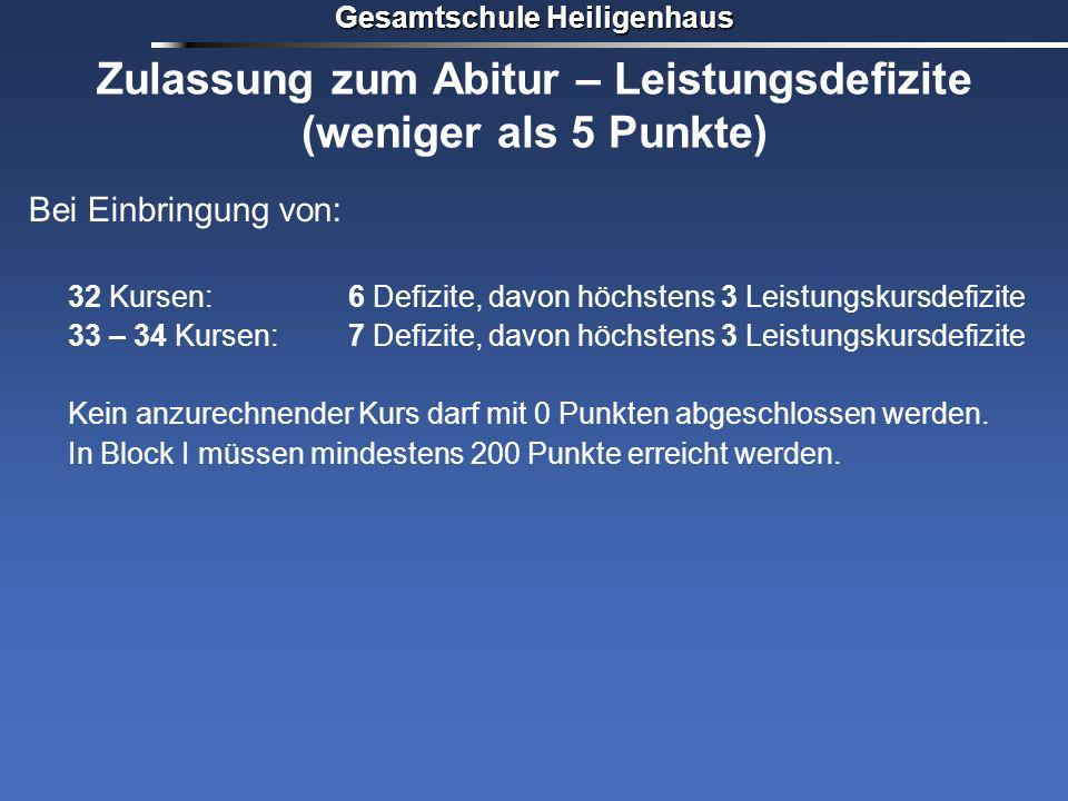 Gesamtschule Heiligenhaus Zulassung zum Abitur – Leistungsdefizite (weniger als 5 Punkte) Bei Einbringung von: 32 Kursen:6 Defizite, davon höchstens 3
