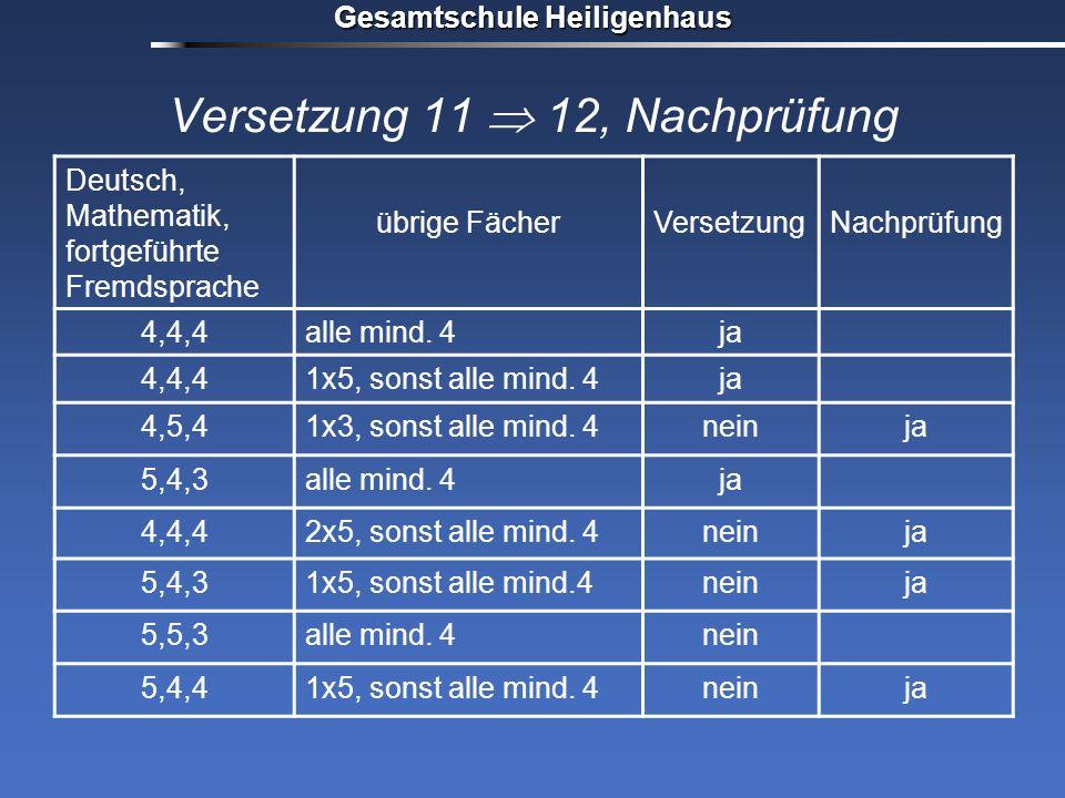 Gesamtschule Heiligenhaus Versetzung 11 12, Nachprüfung Deutsch, Mathematik, fortgeführte Fremdsprache übrige FächerVersetzungNachprüfung 4,4,4alle mi