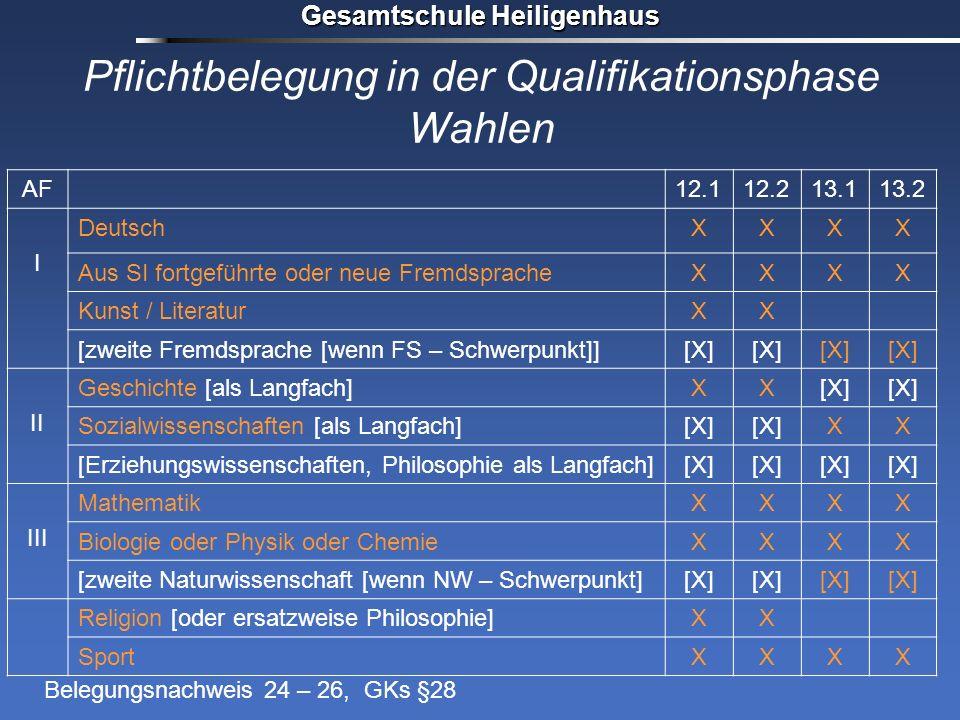 Gesamtschule Heiligenhaus Pflichtbelegung in der Qualifikationsphase Wahlen AF12.112.213.113.2 I DeutschXXXX Aus SI fortgeführte oder neue Fremdsprach