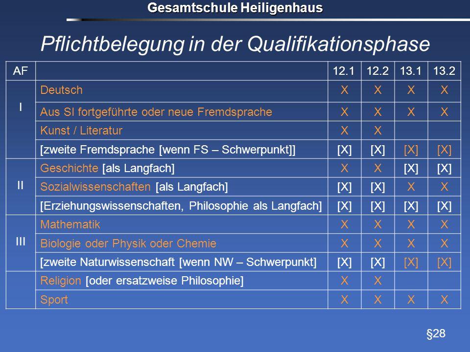 Gesamtschule Heiligenhaus Pflichtbelegung in der Qualifikationsphase AF12.112.213.113.2 I DeutschXXXX Aus SI fortgeführte oder neue FremdspracheXXXX K