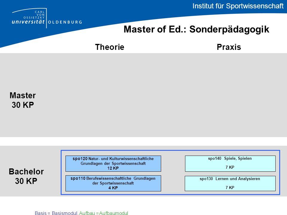 Bachelor 30 KP TheoriePraxis Master 30 KP Master of Ed.: Sonderpädagogik spo110 Berufswissenschaftliche Grundlagen der Sportwissenschaft 4 KP spo120 N