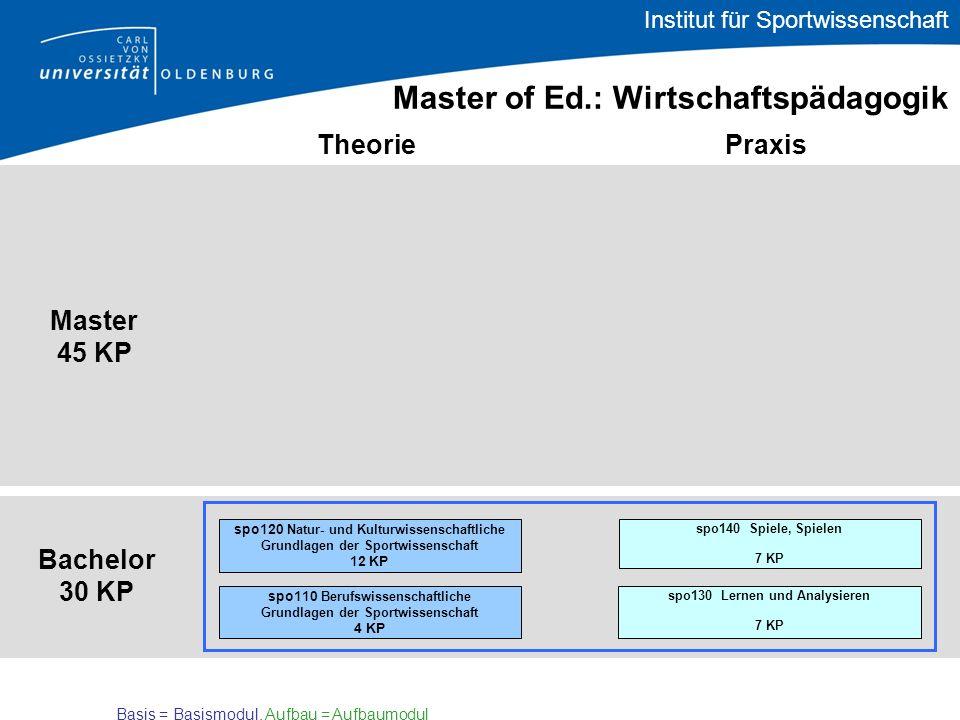 Bachelor 30 KP TheoriePraxis Master 45 KP Master of Ed.: Wirtschaftspädagogik spo110 Berufswissenschaftliche Grundlagen der Sportwissenschaft 4 KP spo