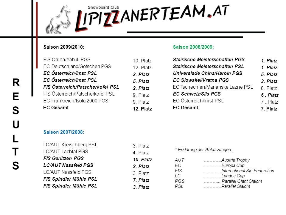 Saison 2009/2010: FIS China/Yabuli PGS EC Deutschland/Götschen PGS EC Österreich/Imst PSL FIS Österreich/Patscherkofel PSL EC Frankreich/Isola 2000 PG