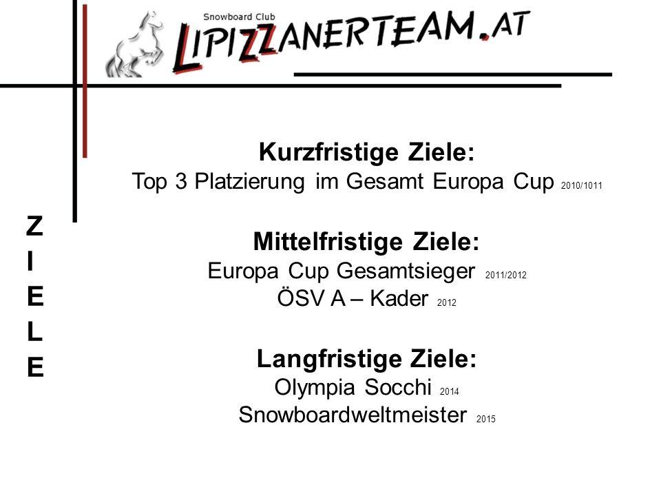 Kurzfristige Ziele: Top 3 Platzierung im Gesamt Europa Cup 2010/1011 Mittelfristige Ziele: Europa Cup Gesamtsieger 2011/2012 ÖSV A – Kader 2012 Langfr
