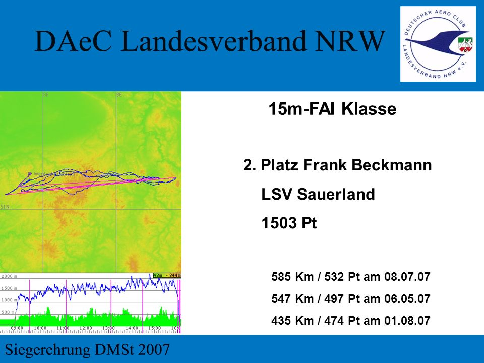 2. Platz Frank Beckmann LSV Sauerland 1503 Pt 585 Km / 532 Pt am 08.07.07 547 Km / 497 Pt am 06.05.07 435 Km / 474 Pt am 01.08.07 15m-FAI Klasse