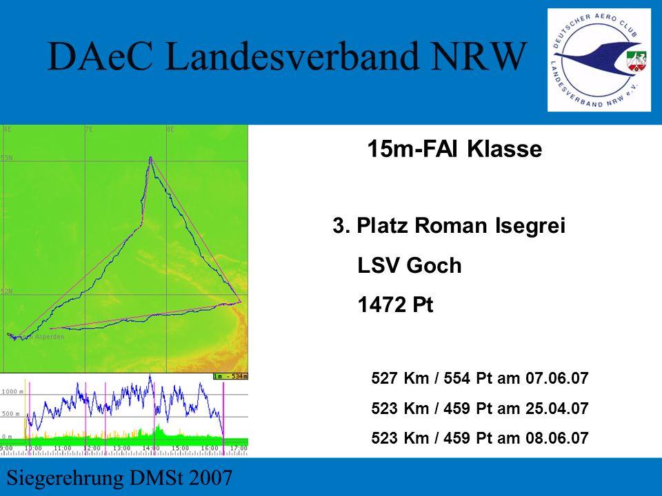 3. Platz Roman Isegrei LSV Goch 1472 Pt 527 Km / 554 Pt am 07.06.07 523 Km / 459 Pt am 25.04.07 523 Km / 459 Pt am 08.06.07 15m-FAI Klasse