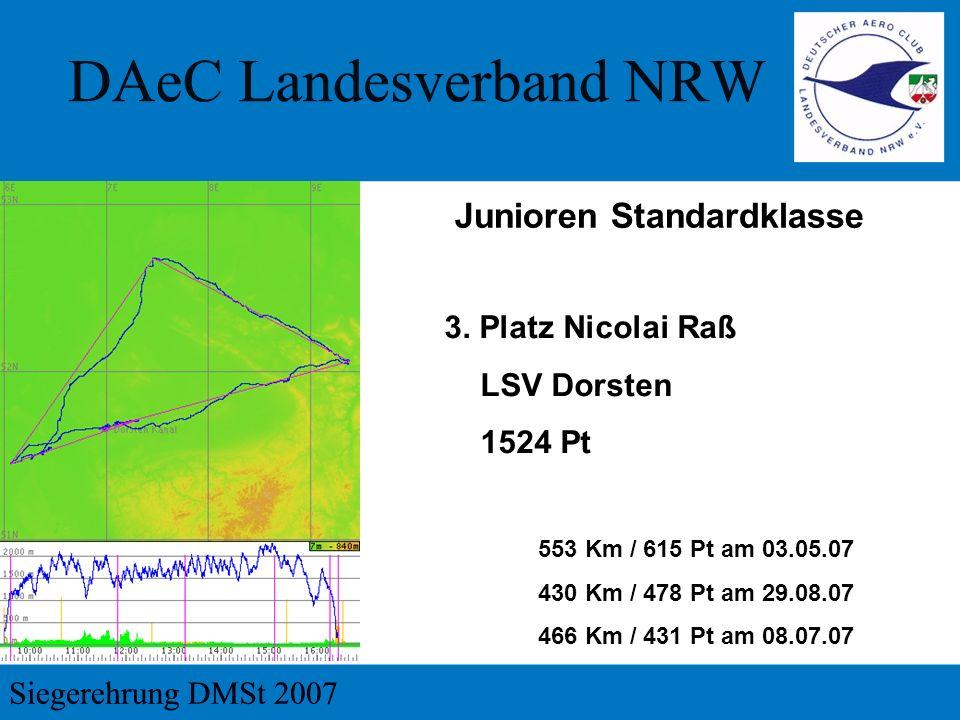 3. Platz Nicolai Raß LSV Dorsten 1524 Pt 553 Km / 615 Pt am 03.05.07 430 Km / 478 Pt am 29.08.07 466 Km / 431 Pt am 08.07.07 Junioren Standardklasse