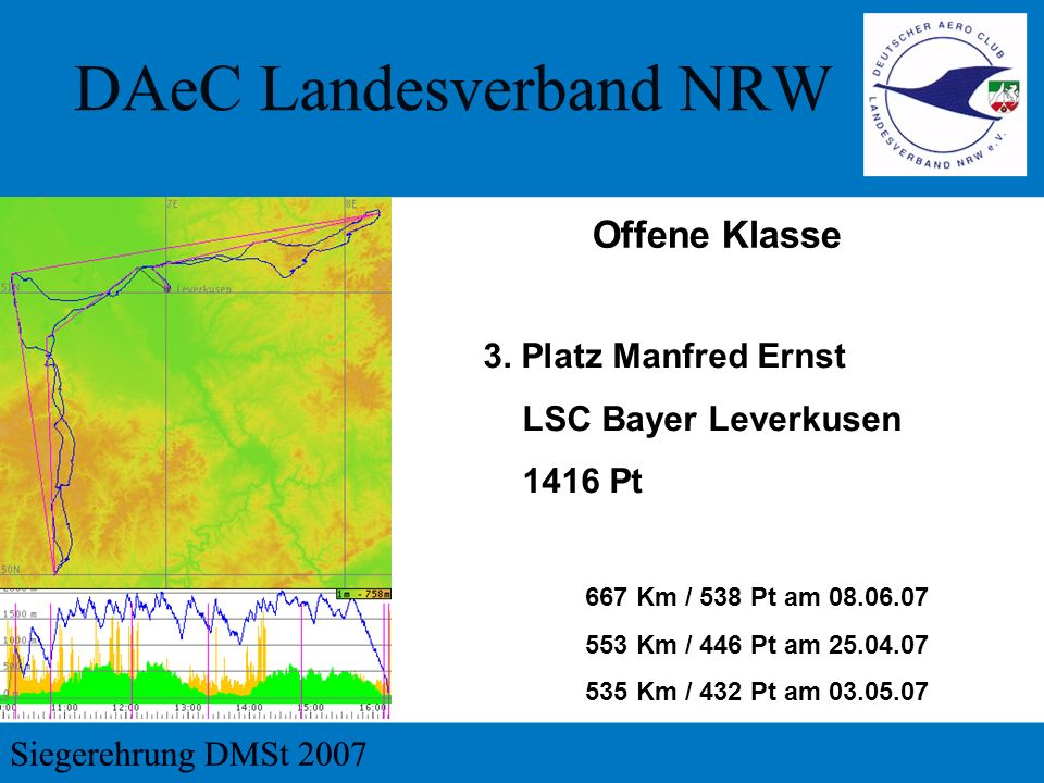 3. Platz Manfred Ernst LSC Bayer Leverkusen 1416 Pt 667 Km / 538 Pt am 08.06.07 553 Km / 446 Pt am 25.04.07 535 Km / 432 Pt am 03.05.07 Offene Klasse
