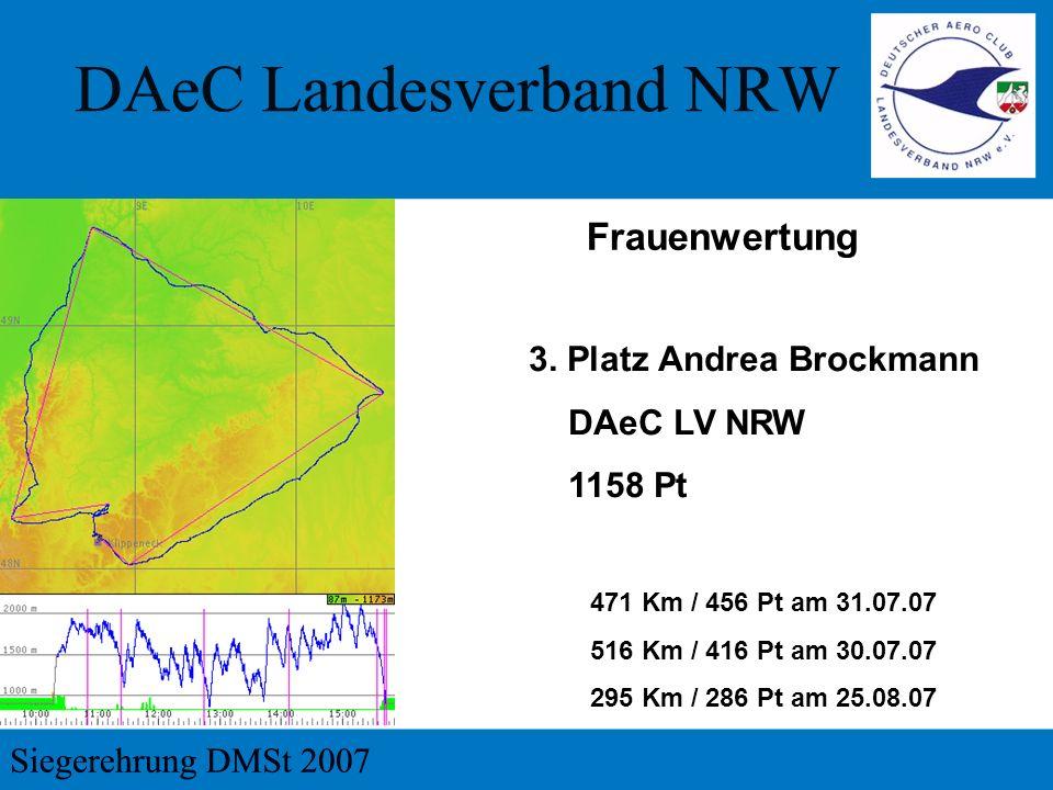 3. Platz Andrea Brockmann DAeC LV NRW 1158 Pt 471 Km / 456 Pt am 31.07.07 516 Km / 416 Pt am 30.07.07 295 Km / 286 Pt am 25.08.07 Frauenwertung