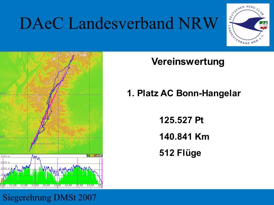 Vereinswertung 1.Platz AC Bonn-Hangelar 125.527 Pt 140.841 Km 512 Flüge