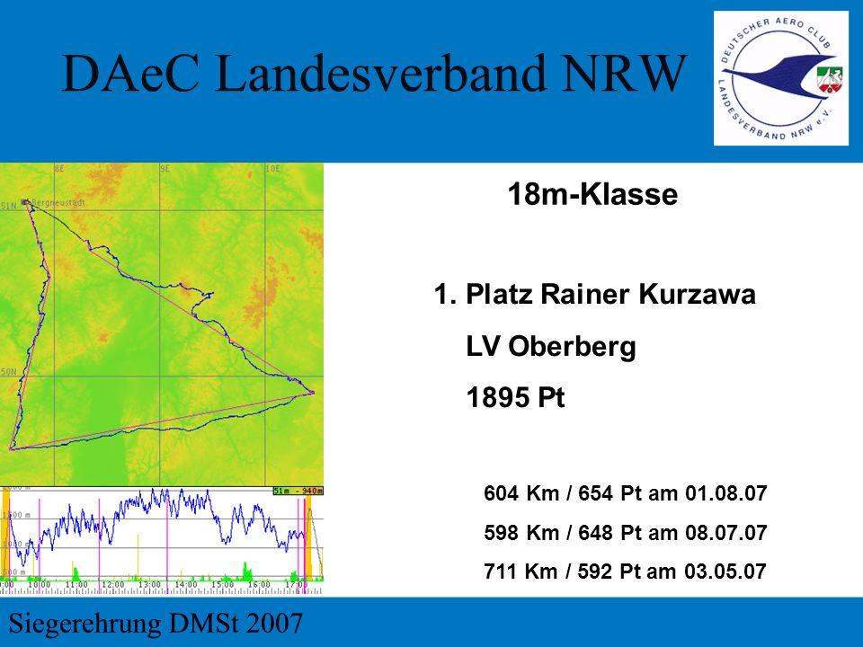 Clubklasse 1.Platz Robin Horstmann LSV Sauerland 1788 Pt 517 Km / 686 Pt am 08.07.07 426 Km / 565 Pt am 01.08.07 405 Km / 538 Pt am 03.05.07