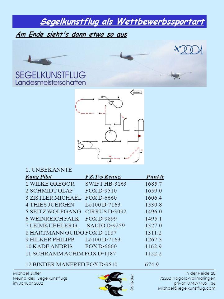 SFG Biel In der Heide 28 72202 Nagold-Vollmaringen privat: 07459/405 136 Michael@segelkunstflug.com Michael Zistler Freund des Segelkunstflugs im Januar 2002 Segelkunstflug als Wettbewerbssportart Am Ende sieht s dann etwa so aus 1.