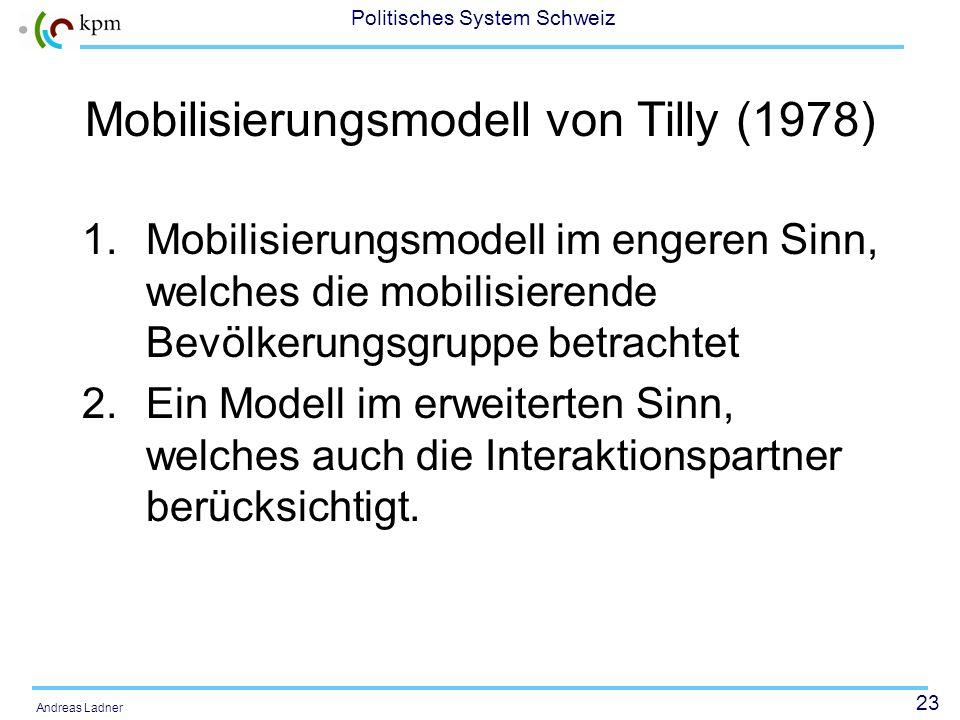 22 Politisches System Schweiz Andreas Ladner Ressourcen-Mobilisierungsansatz Unterschiede zu anderen Ansätzen 1.Am Anfang eines Mobilisierungsprozesse