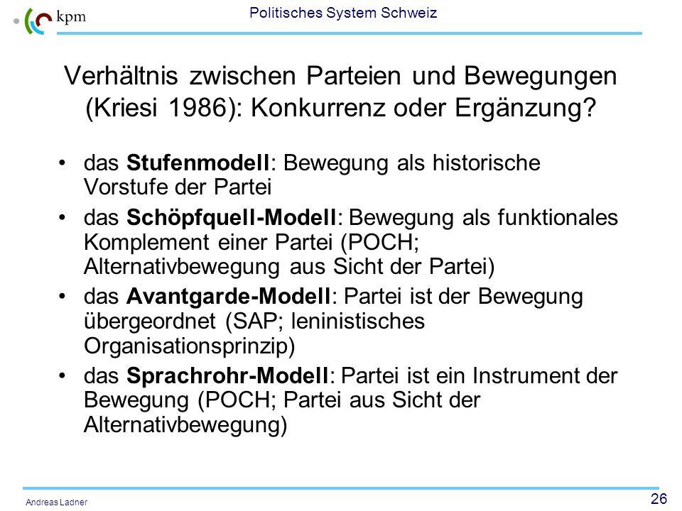 25 Politisches System Schweiz Andreas Ladner Political Opportunity Structure (POS) Weiterentwicklung des Ressourcen- Mobilisierungs-Ansatzes: politisc