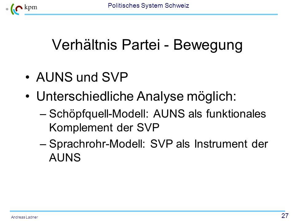 26 Politisches System Schweiz Andreas Ladner Verhältnis zwischen Parteien und Bewegungen (Kriesi 1986): Konkurrenz oder Ergänzung? das Stufenmodell: B