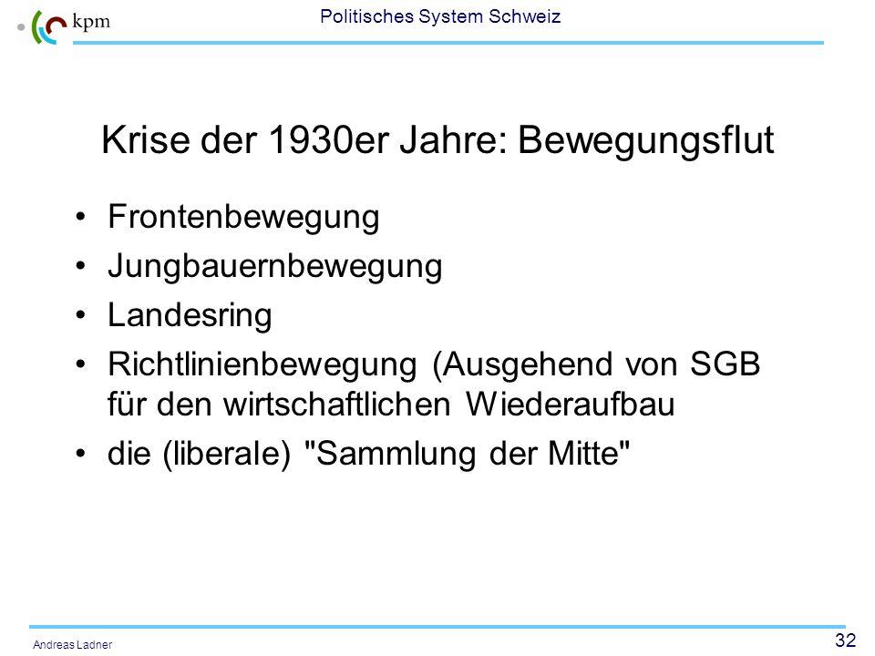 31 Politisches System Schweiz Andreas Ladner Teilintegration des politischen Katholizismus gegen die neue Opposition Arbeiterbewegung, die sich in den