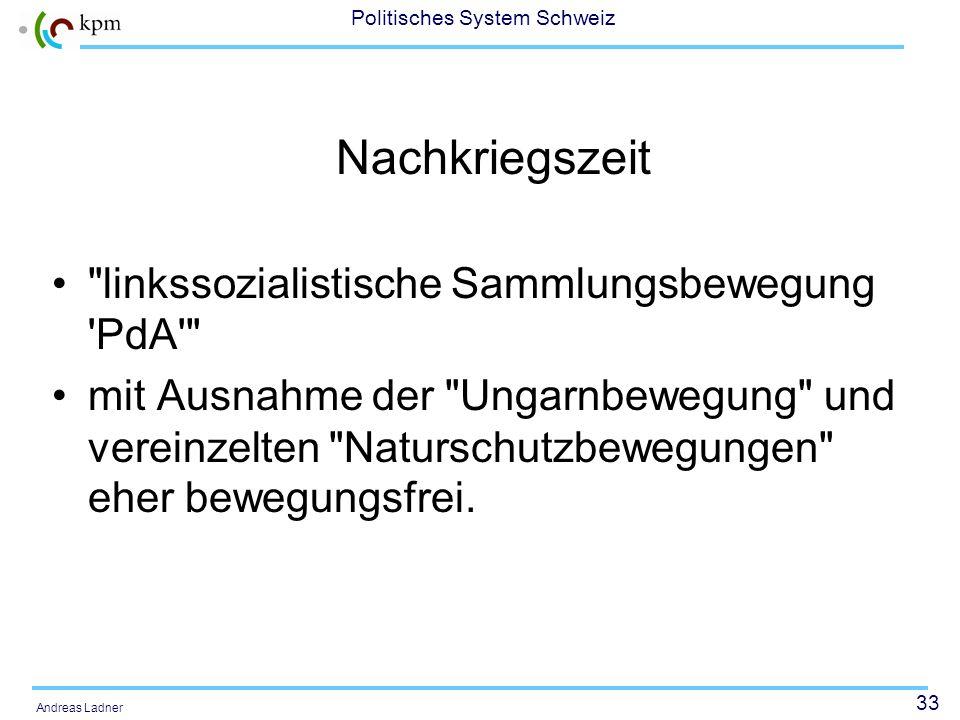 32 Politisches System Schweiz Andreas Ladner Krise der 1930er Jahre: Bewegungsflut Frontenbewegung Jungbauernbewegung Landesring Richtlinienbewegung (