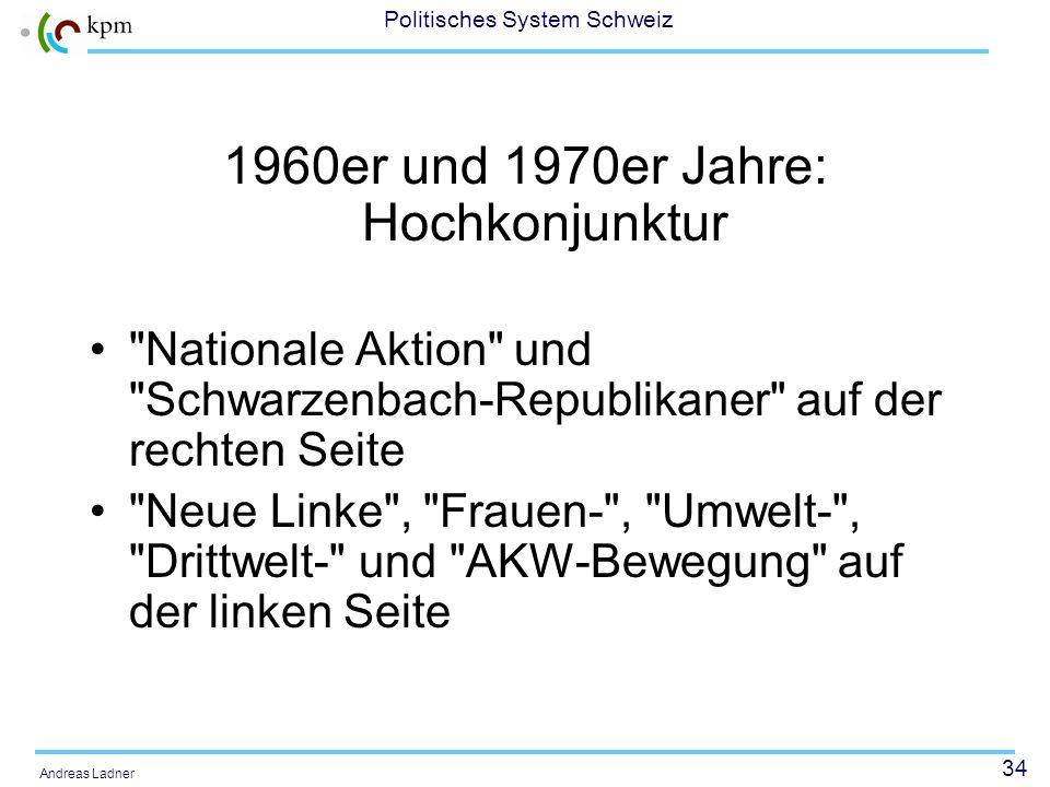 33 Politisches System Schweiz Andreas Ladner Nachkriegszeit
