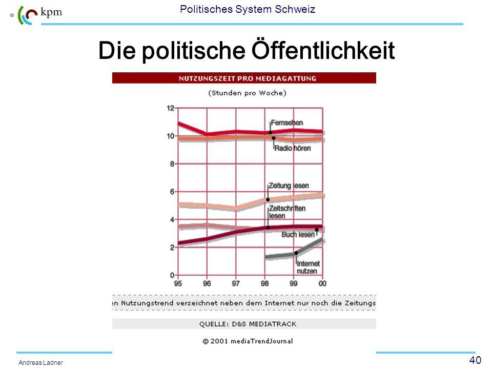 39 Politisches System Schweiz Andreas Ladner 3.Medien