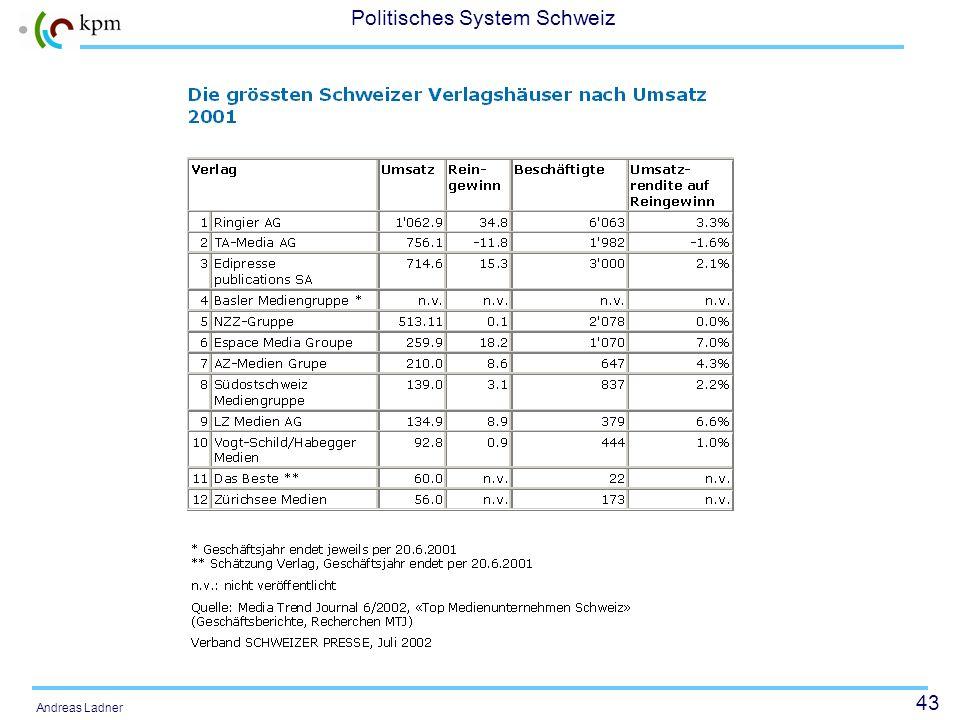 42 Politisches System Schweiz Andreas Ladner Grundgesamtheit: 4'090'000 Personnen, M+F 14 Jahre ++