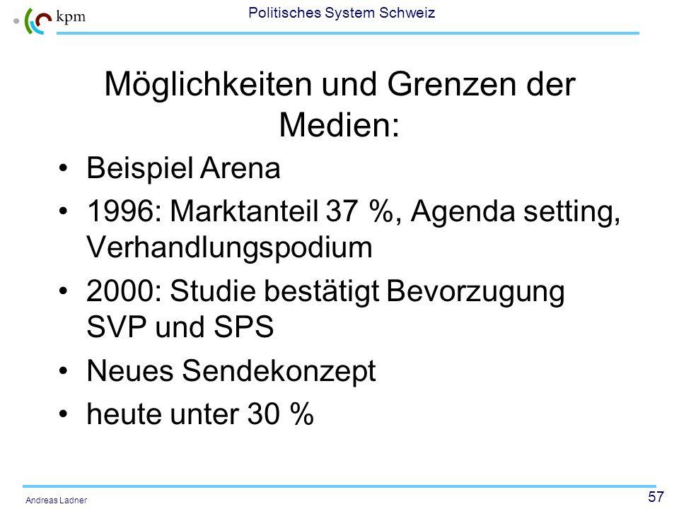 56 Politisches System Schweiz Andreas Ladner Medien und politische Öffentlichkeit Zentrale Rolle der Medien als Agenda- Setter, Gate-Keeper, moralisch