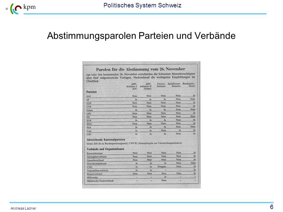 46 Politisches System Schweiz Andreas Ladner Bis in die 1960er Jahre direkte Verbindung zwischen Medien und politischen Parteien (Parteipresse).