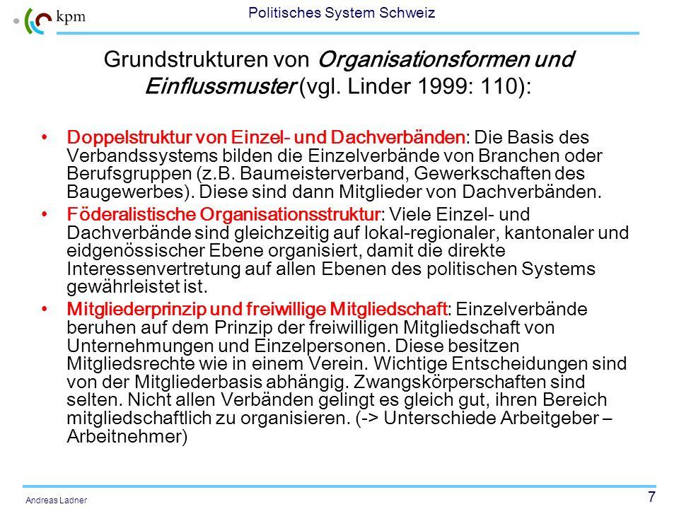 27 Politisches System Schweiz Andreas Ladner Verhältnis Partei - Bewegung AUNS und SVP Unterschiedliche Analyse möglich: –Schöpfquell-Modell: AUNS als funktionales Komplement der SVP –Sprachrohr-Modell: SVP als Instrument der AUNS