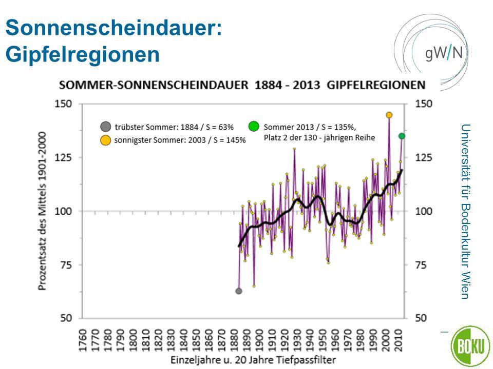 Universität für Bodenkultur Wien Ausservillgraten 20131130 | BOKU Zentrum für Globalen Wandel und Nachhaltigkeit Sonnenscheindauer: Gipfelregionen