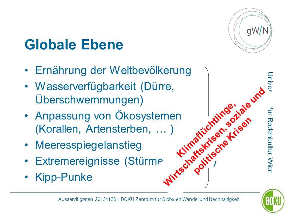 Universität für Bodenkultur Wien Ausservillgraten 20131130 | BOKU Zentrum für Globalen Wandel und Nachhaltigkeit Globale Ebene Ernährung der Weltbevöl