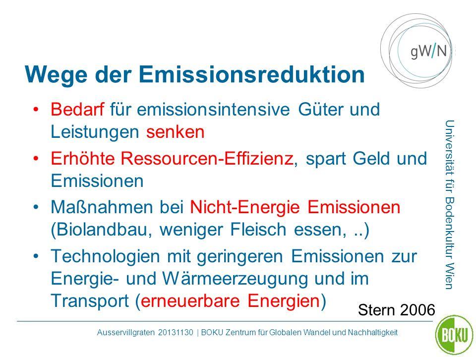 Universität für Bodenkultur Wien Ausservillgraten 20131130 | BOKU Zentrum für Globalen Wandel und Nachhaltigkeit Wege der Emissionsreduktion Bedarf fü