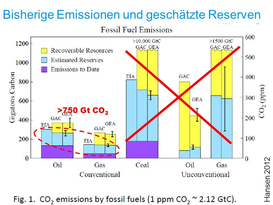 Universität für Bodenkultur Wien Ausservillgraten 20131130 | BOKU Zentrum für Globalen Wandel und Nachhaltigkeit >750 Gt CO 2 Hansen 2012 Bisherige Em