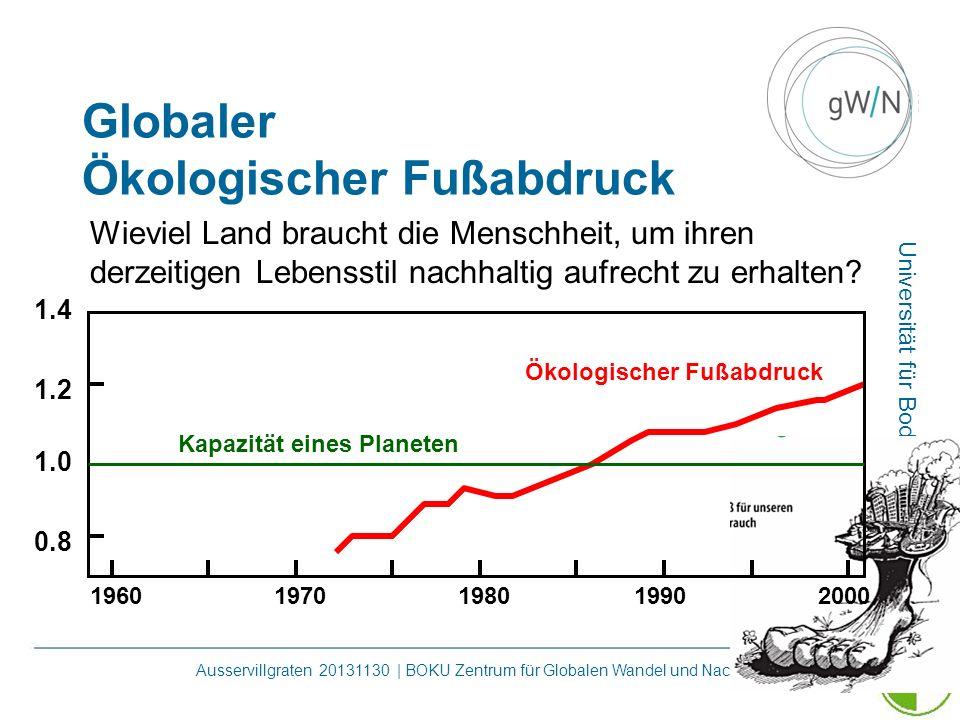 Universität für Bodenkultur Wien Ausservillgraten 20131130 | BOKU Zentrum für Globalen Wandel und Nachhaltigkeit Globaler Ökologischer Fußabdruck Kapa