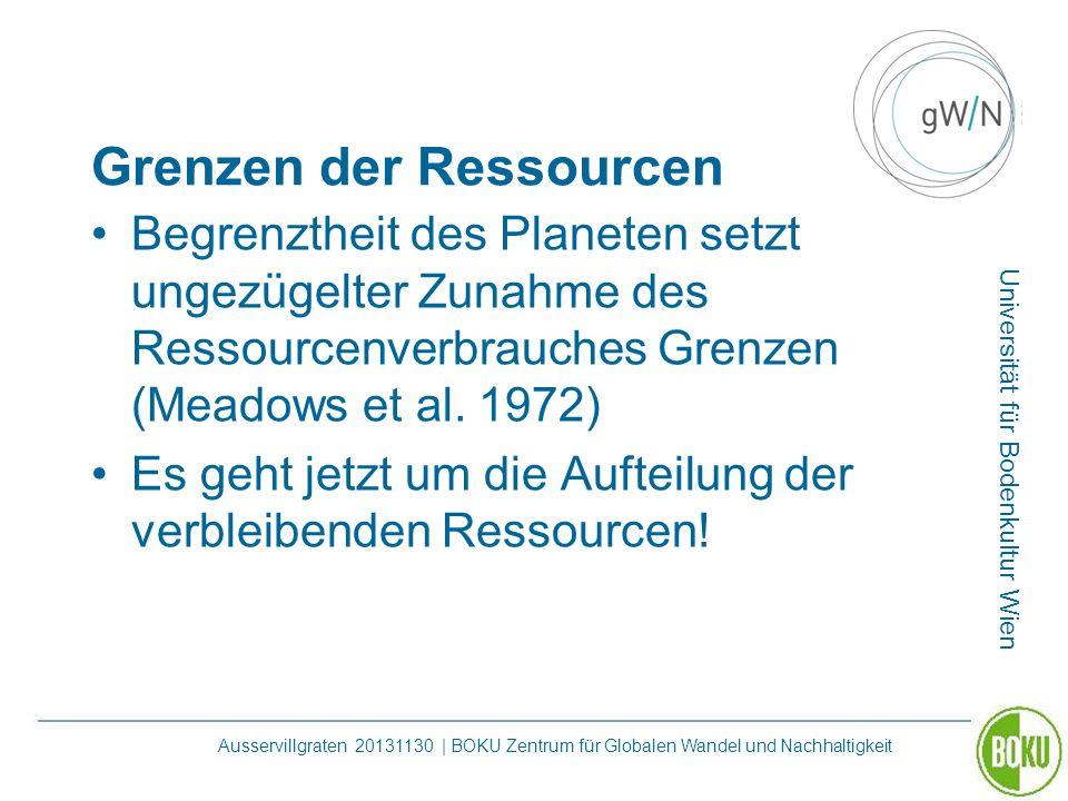 Universität für Bodenkultur Wien Ausservillgraten 20131130 | BOKU Zentrum für Globalen Wandel und Nachhaltigkeit Grenzen der Ressourcen Begrenztheit d