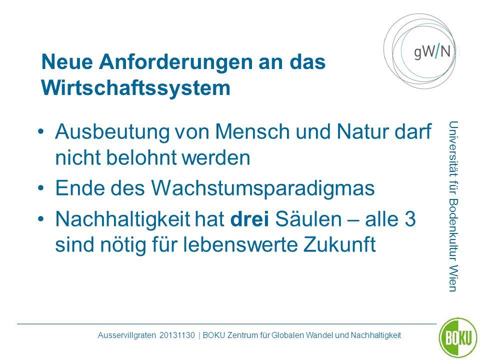 Universität für Bodenkultur Wien Ausservillgraten 20131130 | BOKU Zentrum für Globalen Wandel und Nachhaltigkeit Neue Anforderungen an das Wirtschafts