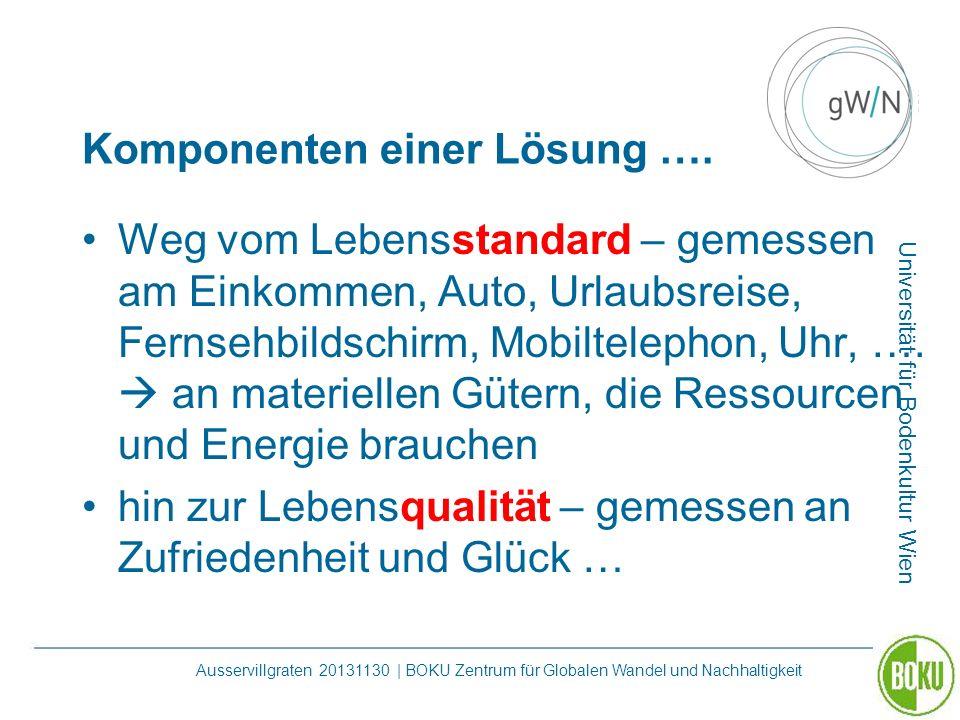 Universität für Bodenkultur Wien Ausservillgraten 20131130 | BOKU Zentrum für Globalen Wandel und Nachhaltigkeit Komponenten einer Lösung …. Weg vom L