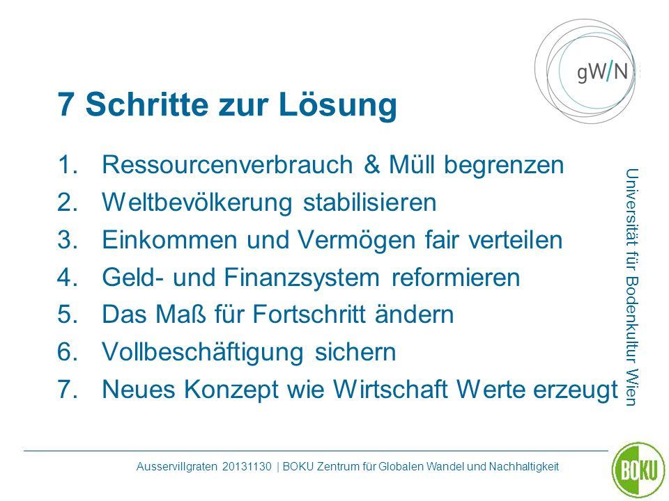 Universität für Bodenkultur Wien Ausservillgraten 20131130 | BOKU Zentrum für Globalen Wandel und Nachhaltigkeit 7 Schritte zur Lösung 1.Ressourcenver
